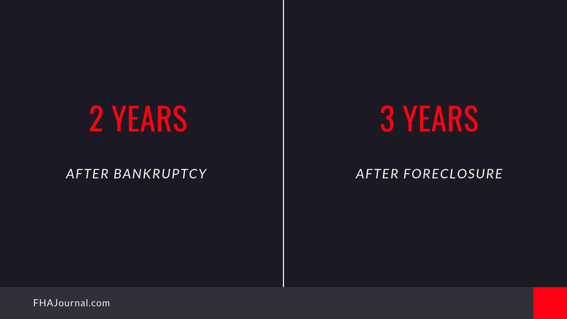 Bankruptcy-Foreclosure-Timeline
