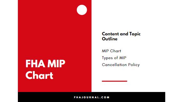 Fha Mip Chart 2019 Annual Mortgage Insurance Premium Mip